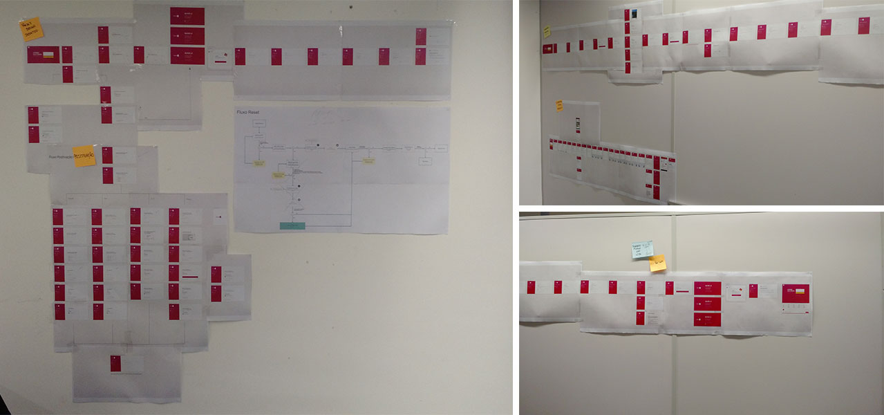User flows and screenflows at the wall